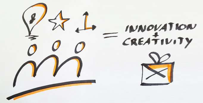 3-characters-innovation-creativity